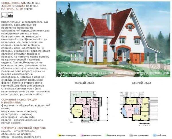 Поэтажная планировка двухэтажного дома