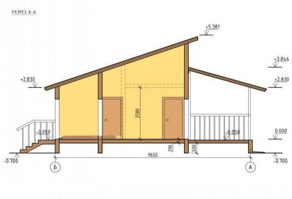 Односкатная крыша каркасного дома