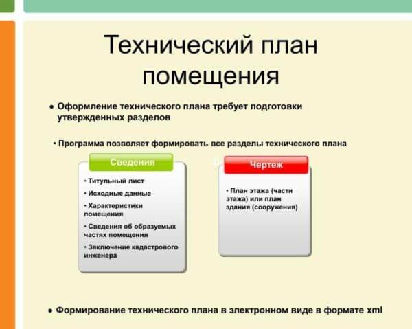 Разделы технического плана