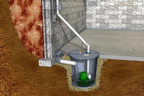 Дренажная система для цокольного этажа