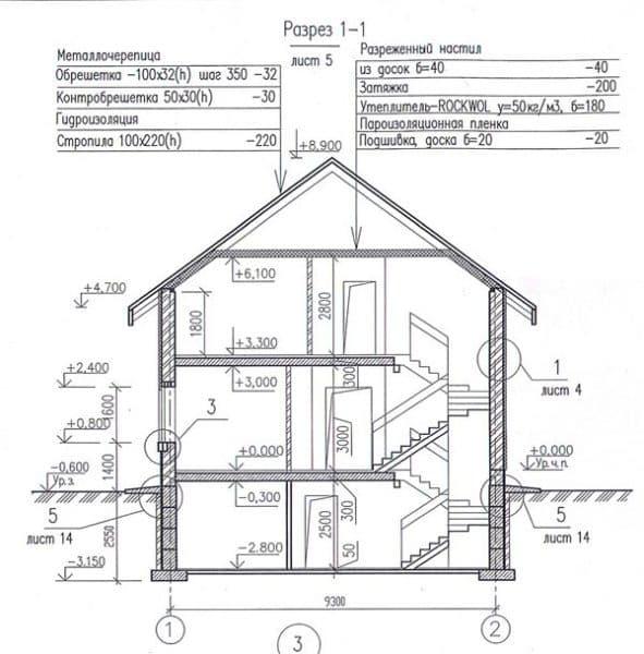 Планировка дома с цокольным этажом (высота дома)