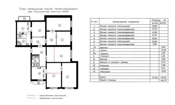 Перепланировка 2-комнатной квартиры