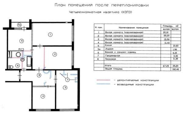 №2. Перепланировка 4-комнатной квартиры
