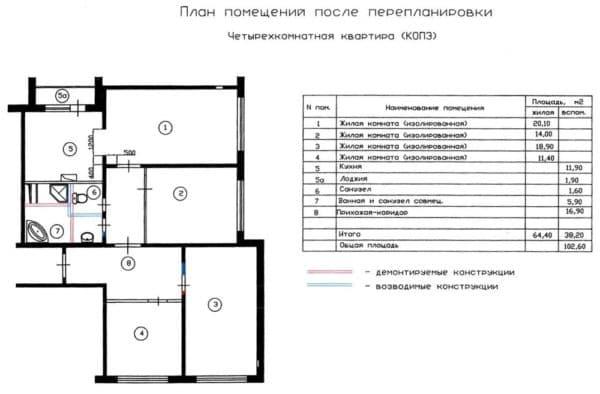 №4. Перепланировка 4-комнатной квартиры