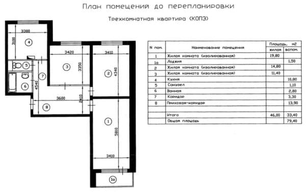 №4. Планировка трехкомнатной квартиры