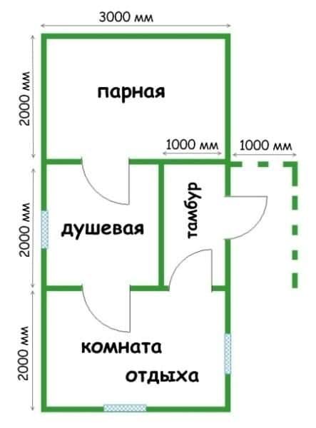 Планирование бани