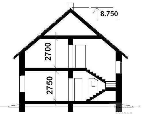 Высота потолка в доме с мансардой