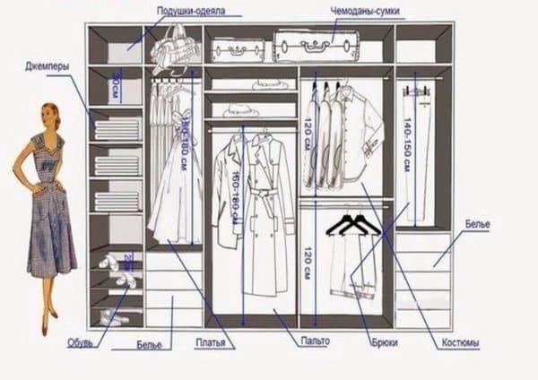 планировка гардеробной_1