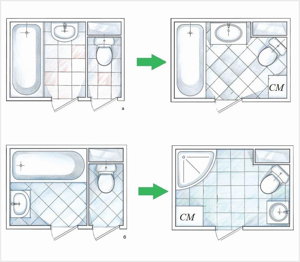 Планировка дизайна ванной комнаты