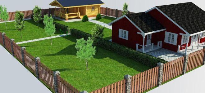 Правила и нормы расположения на участке жилых строений: расстояние от дома до забора