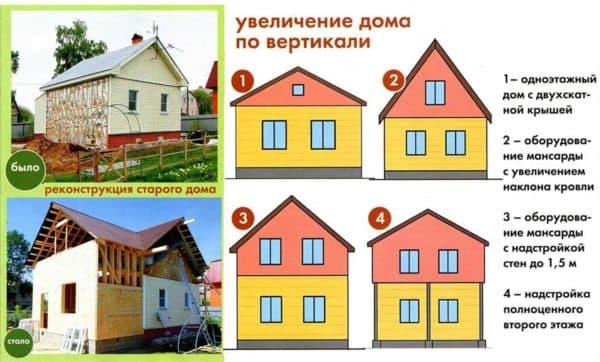 rekonstruktsiya4