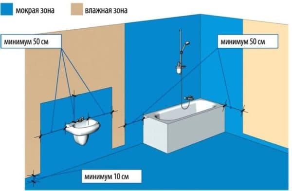 Gidroizolyatsiya-vannoj-komnaty