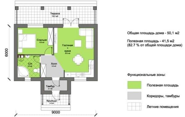 Полезная площадь дома