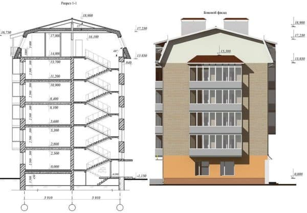 Разрез многоэтажного здания