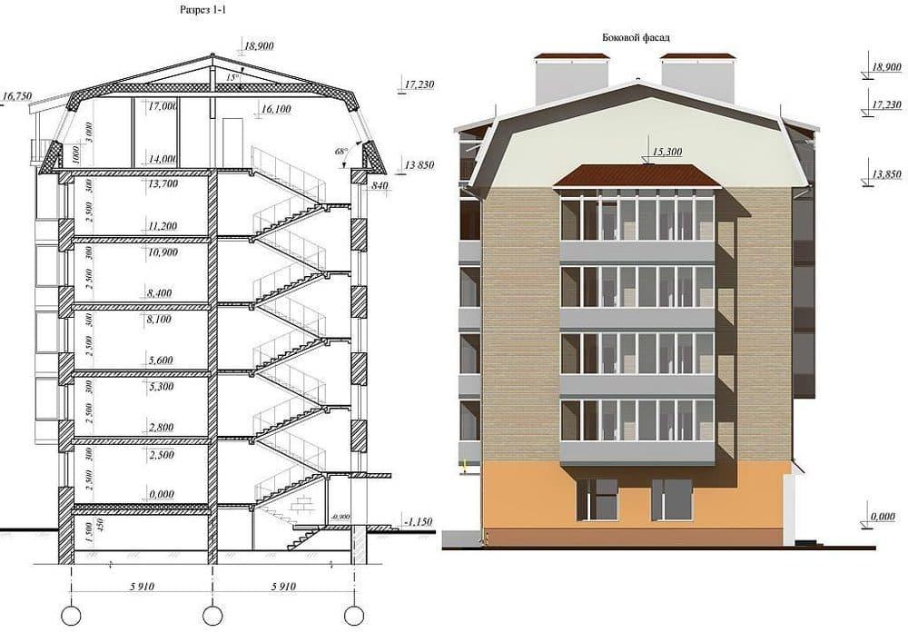 картинка многоэтажного дома в разрезе стайлинговых средств голове
