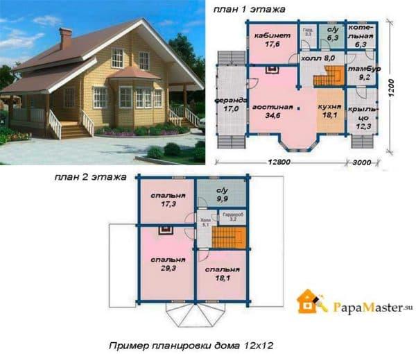 Двухэтажный дом с верандой и крыльцом