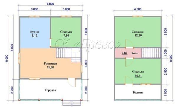 Пример планировки дома 6х8 с мансардой