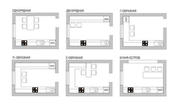 Типы планировки небольшой кухни
