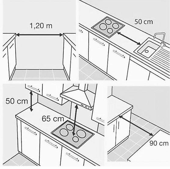 Расстояния при планировке кухни