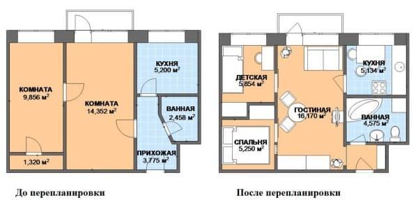 Добавление комнаты
