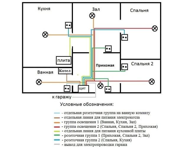 Схема подключения к электричеству